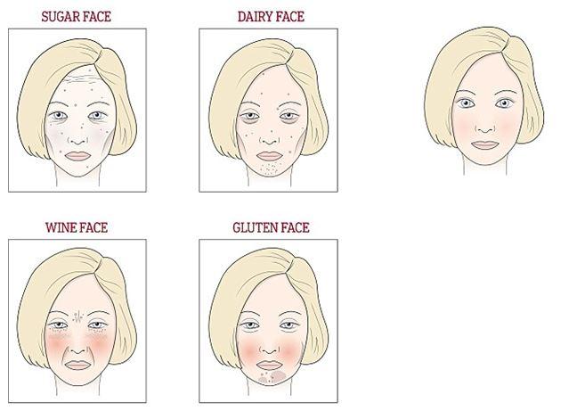 vörös foltok az arcon futás után hagyományos módszerek a pikkelysömör kezelésére