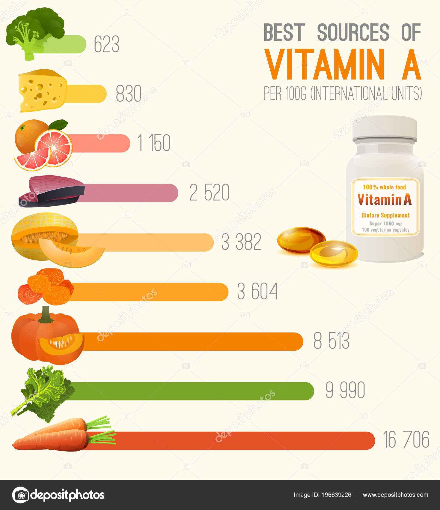 a-vitamin a pikkelysmr kezelsben